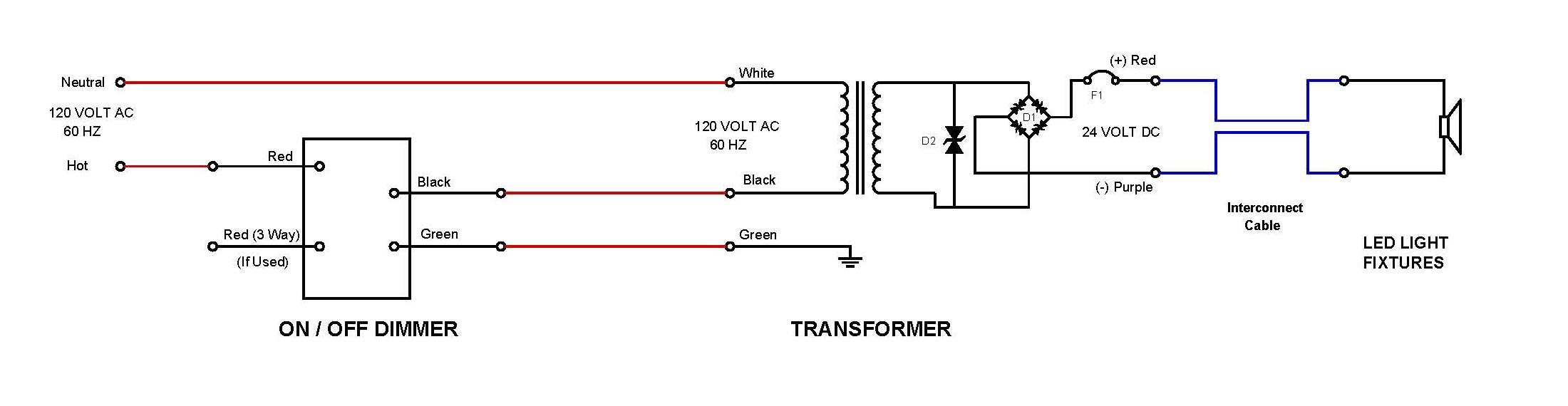 transformer. Black Bedroom Furniture Sets. Home Design Ideas