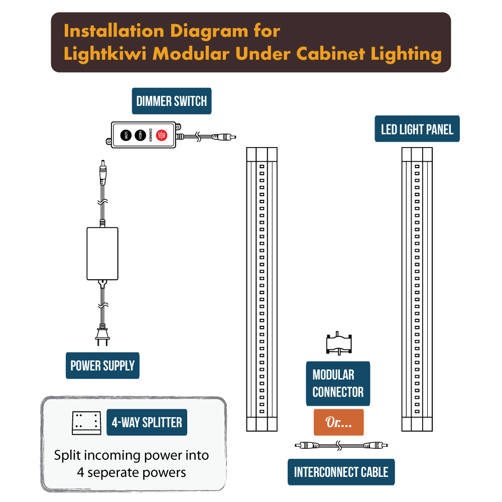 13719 cabinet lighting 6