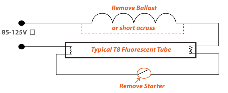T8 Diagram 2 lightkiwi t8 fluorescent led tube installation t8 wiring diagram at bayanpartner.co